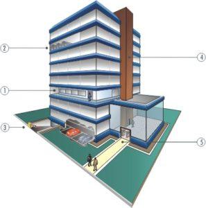 inforgrafia-controlo-acessos-innuxaccess